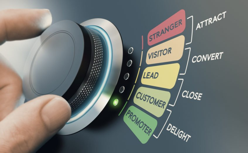 Successful Inbound Marketing Campaign Concept. Leads Generation, Convert Strangers to Promoters.